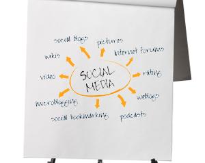 Fit4SocialMedia - was Mitarbeiter wissen sollten