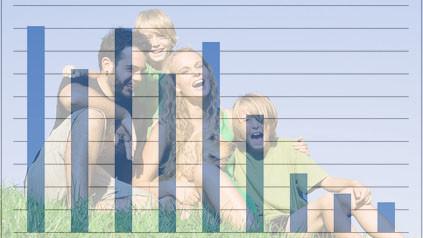 Familie in Zahlen